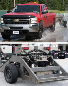 Tire Braking Testing